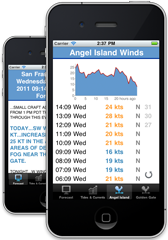 Wind and tides Sports App